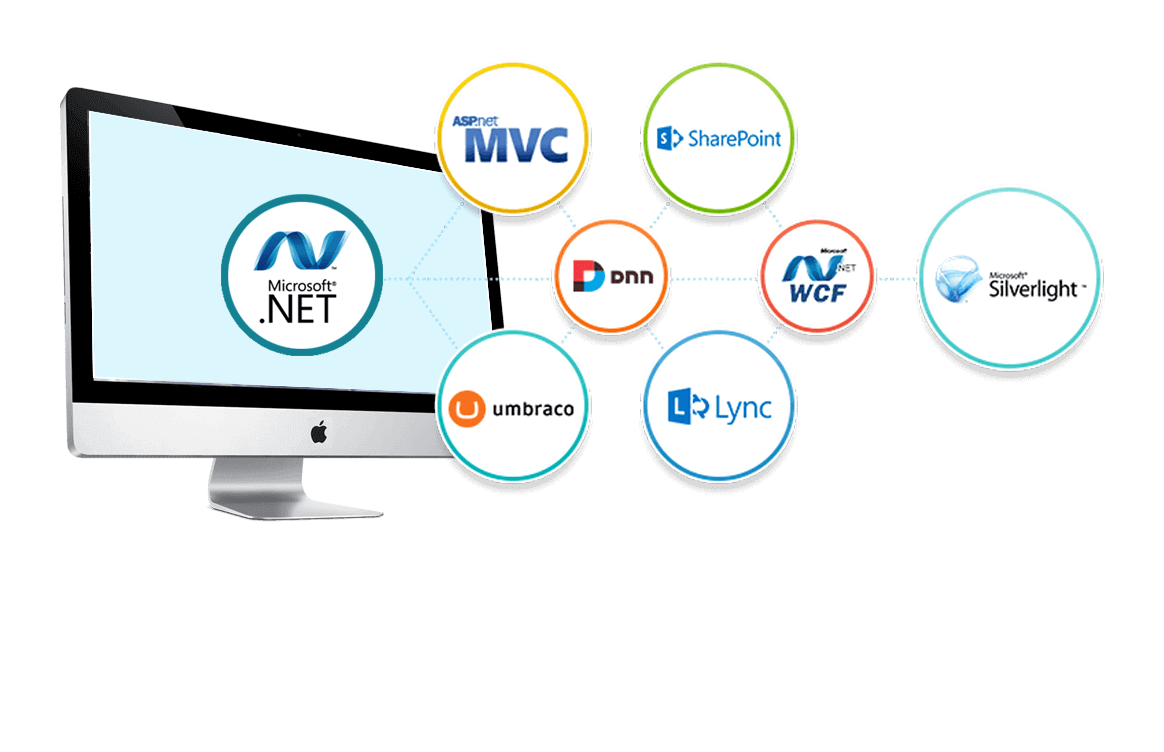 Asp.Net Development Company in Bangalore
